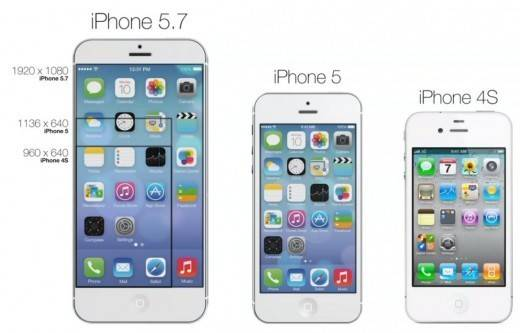 Apple: un video mostra un bel concept di Iphone 5.7 con iOS 7