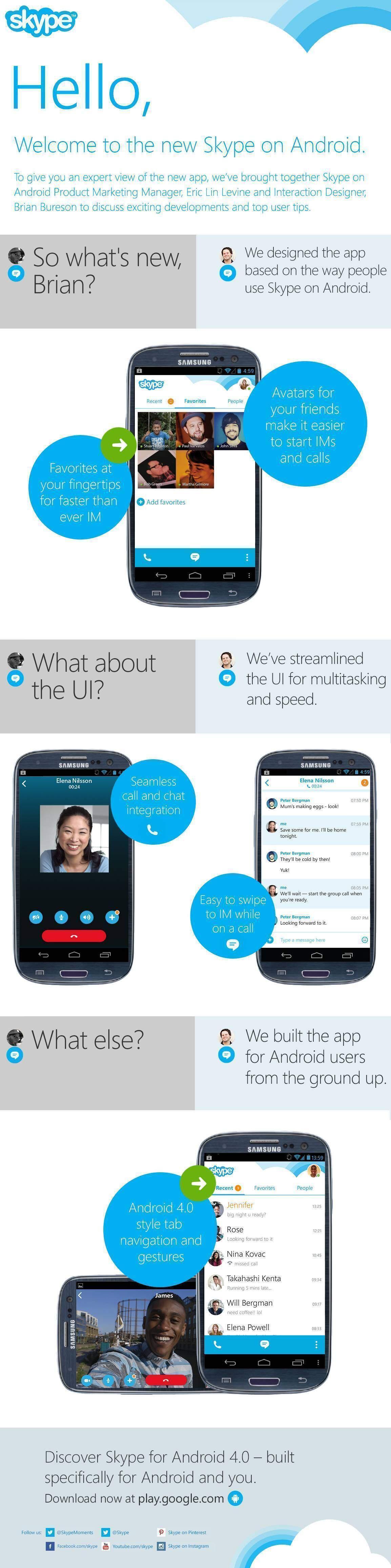 SkypeANDROID_Infographic