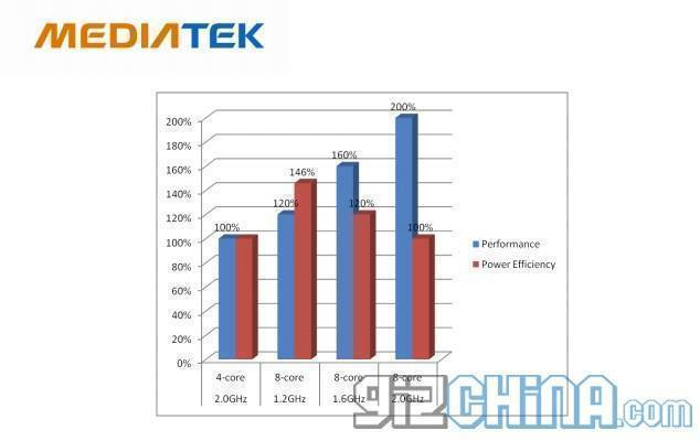 mediatek-mt6590-8-core-2