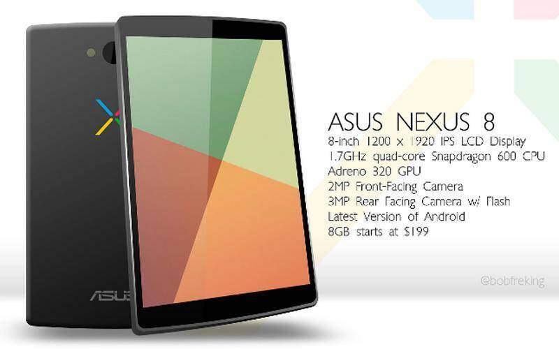 Nexus 7 in arrivo? No potrebbe arrivare il Nexus 8!