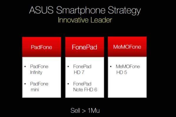 Asus-roadmap-2013
