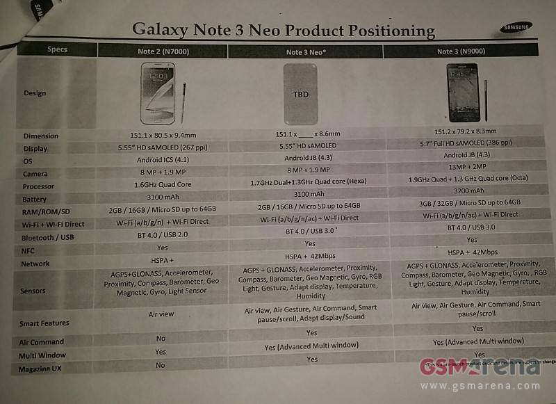 galaxy-note-3-neo-02