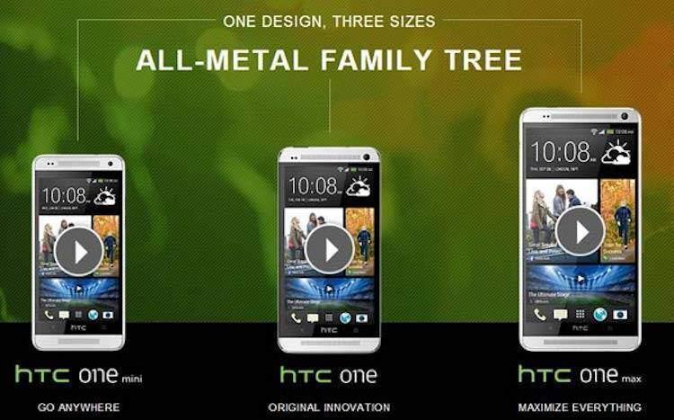 Kitkat in arrivo su HTC One