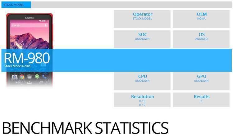 Nokia Normandy o Nokia X: ottime prestazioni mostrate da Browsermark 2!