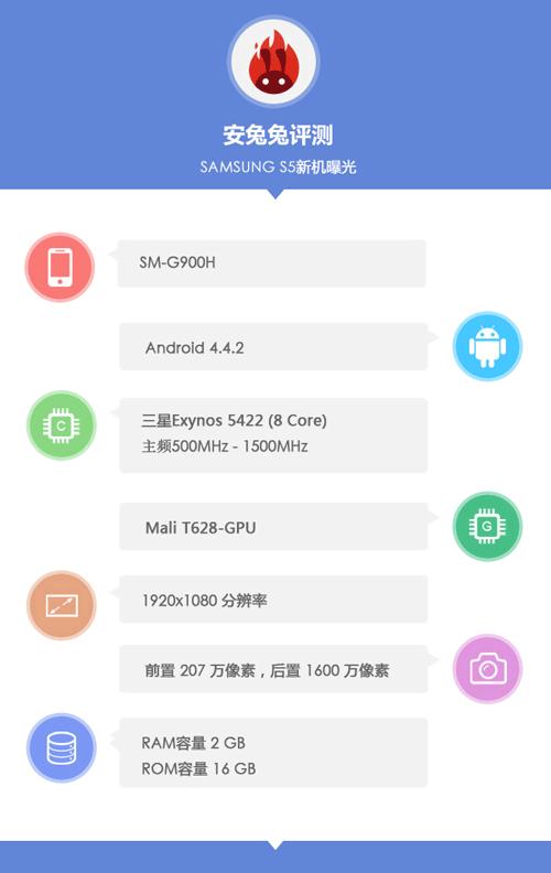 Exynos5422