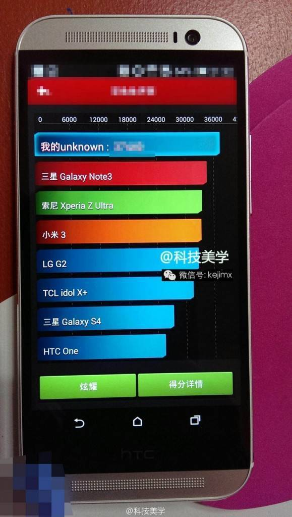 htc one 2 benchmark