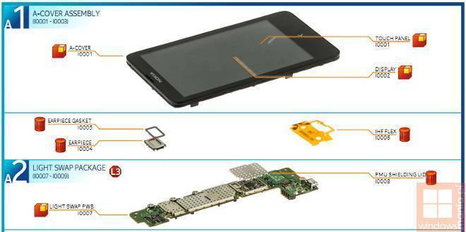 nokia x teardown 1