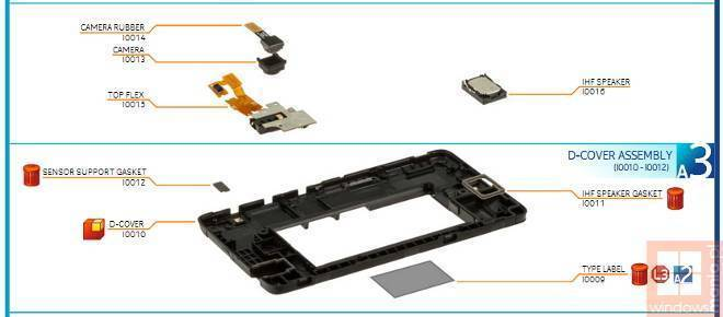nokia x teardown