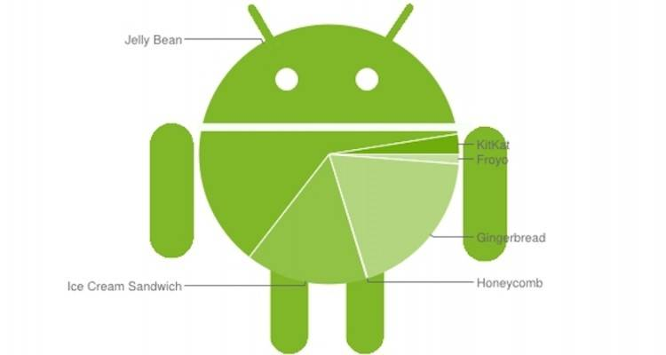 android-updates-2014