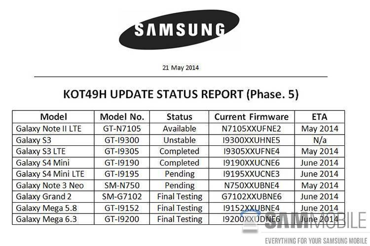 samsung android 4.4.2