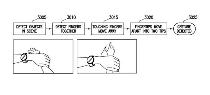 samsung-patents