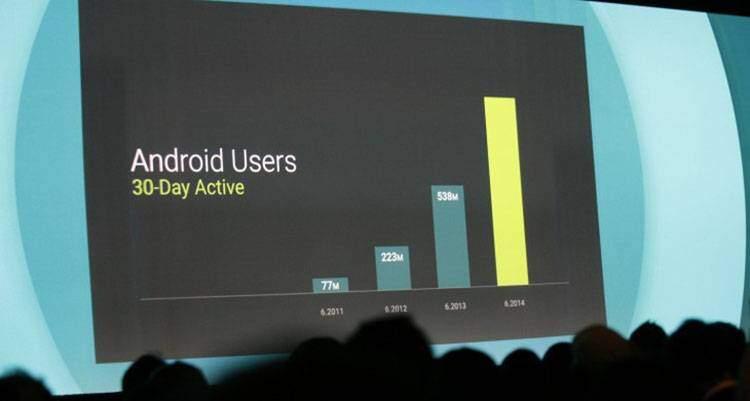 Android, un miliardo di utenti attivi al mese