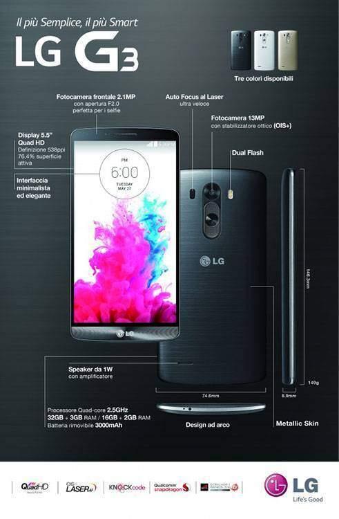 lg g3 infografica