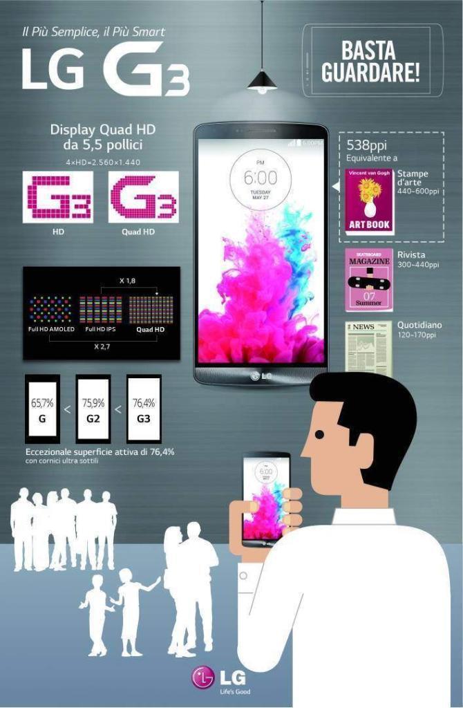 LG-G3-display