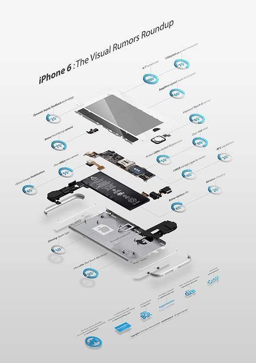 iphone 6 infografica