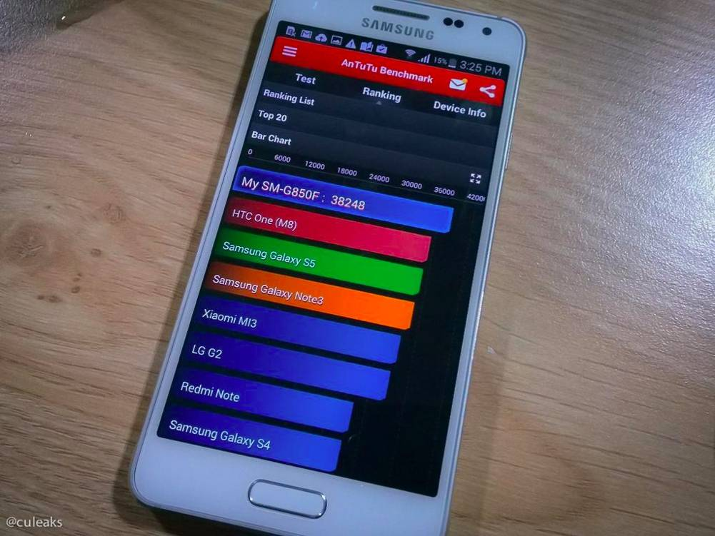 Galaxy alpha benchmark