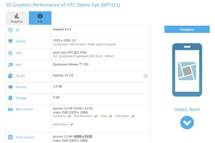 htc-desire-eye-benchmark