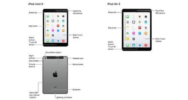 ipad air 2 e ipad mini 3 reveal in anticipo