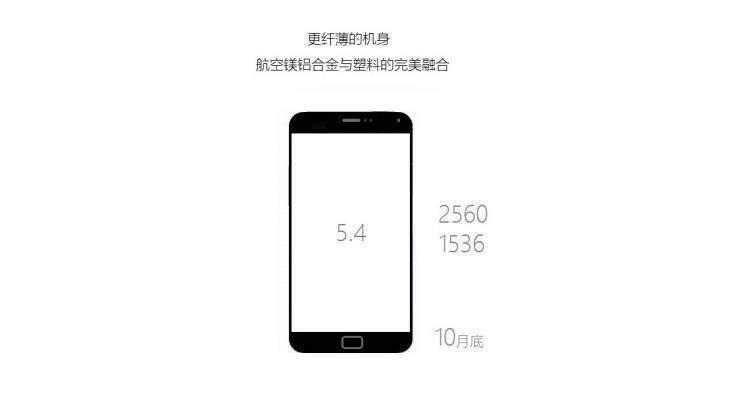 Meizu MX4 Pro: prime anticipazioni in vista del debutto