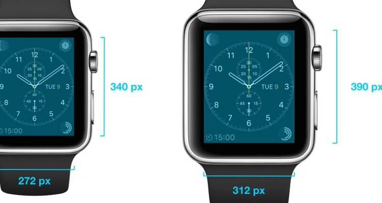Apple Watch: le risoluzioni dei display