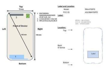 Samsung Galaxy A7 approvato dalla FCC