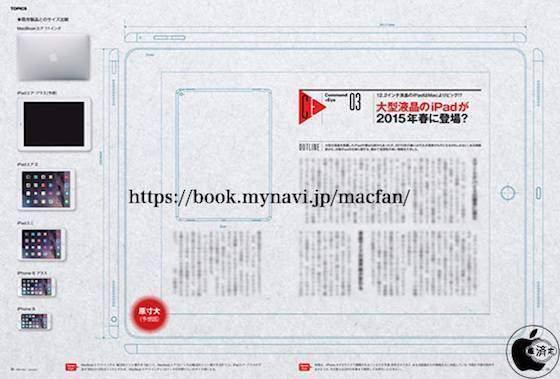 Immagine pubblicata da Mac Fan che mostra le caratteristiche del presunto iPad Air Plus