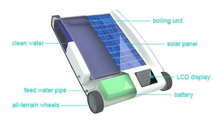 Desolenator: come trasformare l'acqua salata in acqua potabile usando il sole