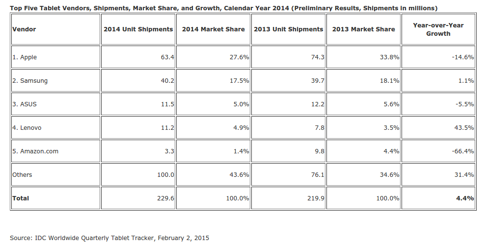 Tablet-market-2014