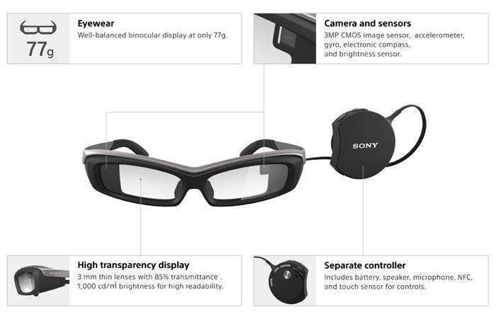 Sony SmartEyeglass: al via i pre-ordini per la Developer Edition!