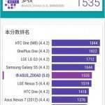 Asus-Zenfone-2-unboxing-and-benchmarks-15