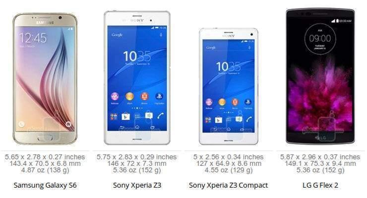 Samsung Galaxy S6: dimensioni a confronto con altri top di gamma!