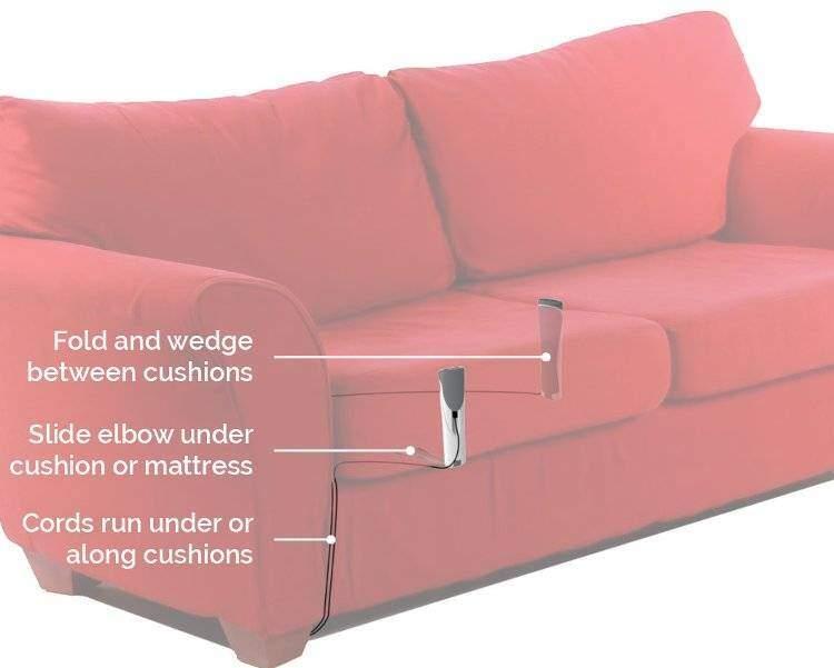 Chouclet: presa USB da divano su Indiegogo!