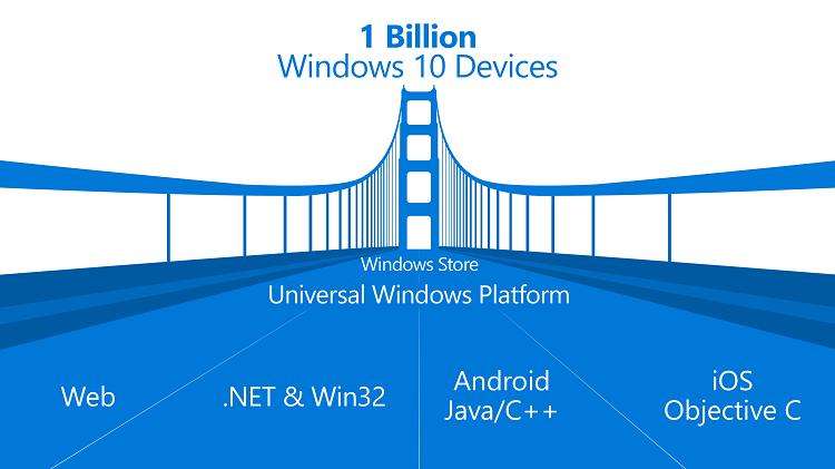 Microsoft: 1 miliardo di device Windows 10 in tre anni