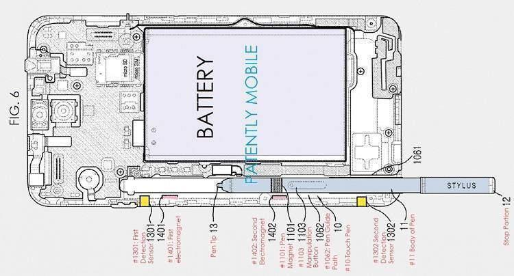 Samsung, espulsione automatica della S Pen: sarà sui prossimi Note?