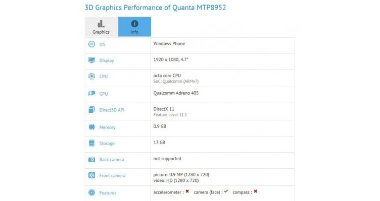 Quanta MTP8952, uno dei primi Windows 10 di fascia media?
