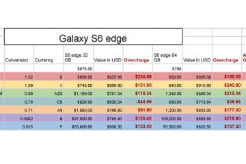 galaxy-s6-edge-listino