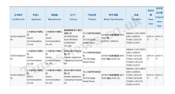 Xiaomi Mi 5, altra certificazione: ci sarà anche lui il 24 Novembre?