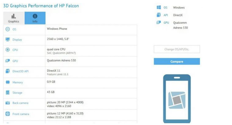 HP Falcon, un nuovo Windows Phone con Snapdragon 820?