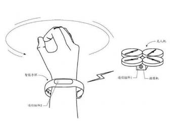 xiaomi-drone-smartband