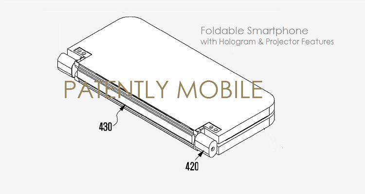 Samsung, spunta il brevetto per uno smartphone pieghevole