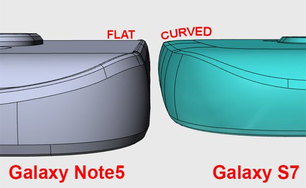Samsung Galaxy S7, design curvo su tutti i lati della cover!