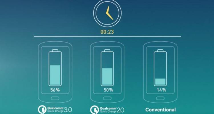 Qualcomm, Quick Charge 3.0 su USB Type C è sicuro