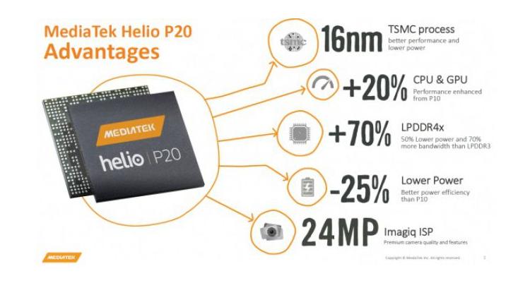 MediaTek Helio P20 appare nei primi benchmark