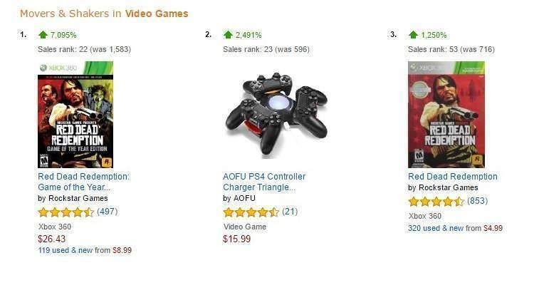 Red Dead Redemption: le vendite NON sono aumentate del 7000% su Amazon