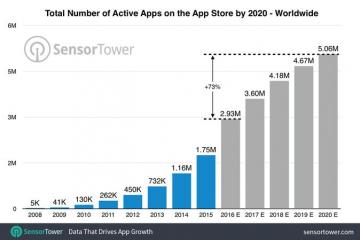 app-store-sensor-tower