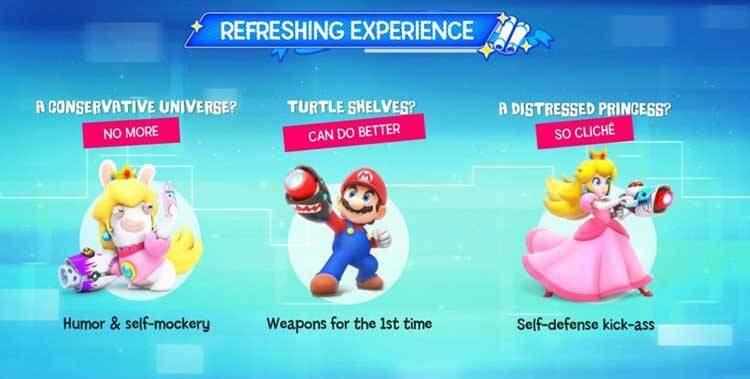 Rabbids +Mario Kingdom Battle