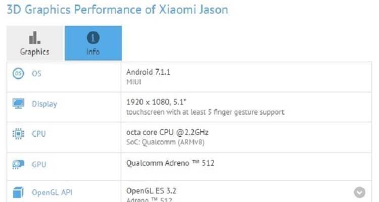Xiaomi Jason appare su GFXBench: è il futuro Mi 6C?
