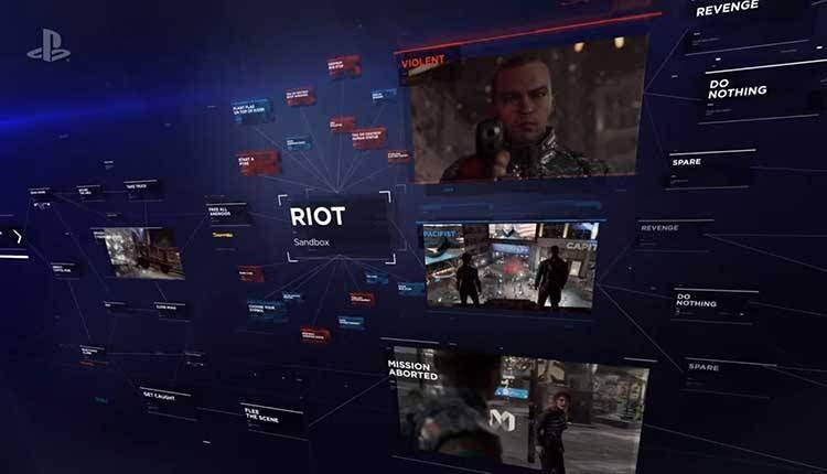 Sony all'E3 mostra Detroit Become Human e cominciamo a capire come funzioni