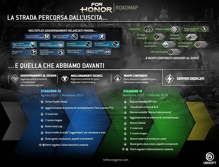 for-honor-roadmap