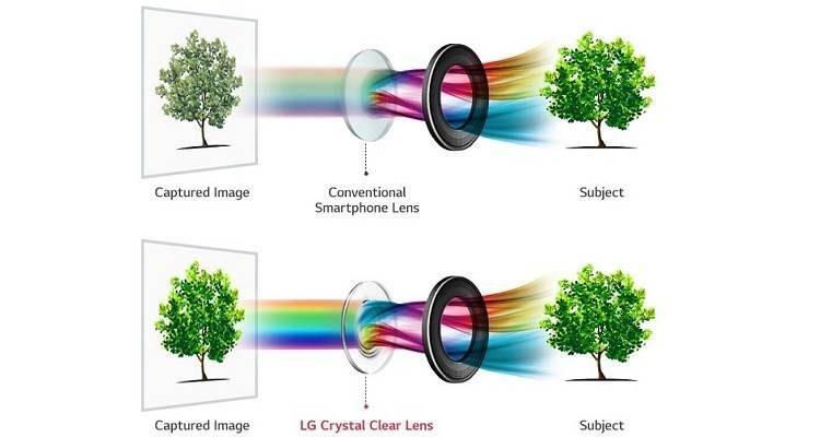 LG V30, ufficiale la fotocamera con apertura focale f1.6 e vetro Crystal Clear
